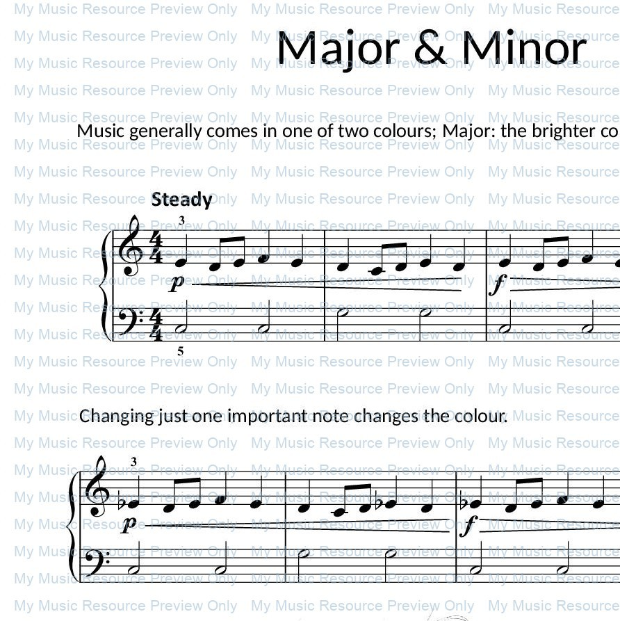 Major & Minor from Fun, Games and Party Pieces for Beginner Piano