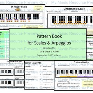 Pattern book for Grade 2 Scales and Arpeggios (MTB Piano 2020 syllabus)