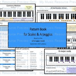 Pattern book for Grade 1 Scales and Arpeggios (MTB Piano 2020 syllabus)