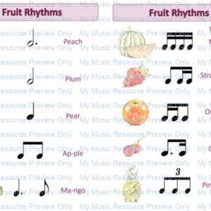Fruit Rhythms Free Printable