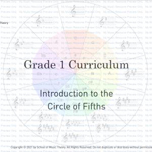 Grade 1 Music Theory Curriculum
