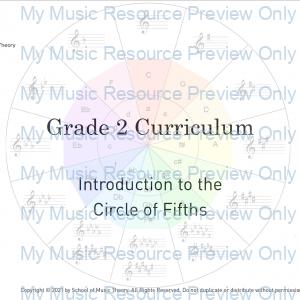 Grade 2 Music Theory Curriculum