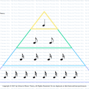 Grade 3 Music Theory Curriculum